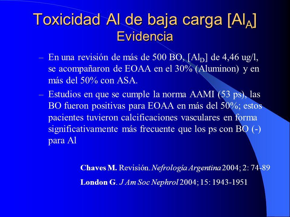 Toxicidad Al de baja carga [AlA] Evidencia